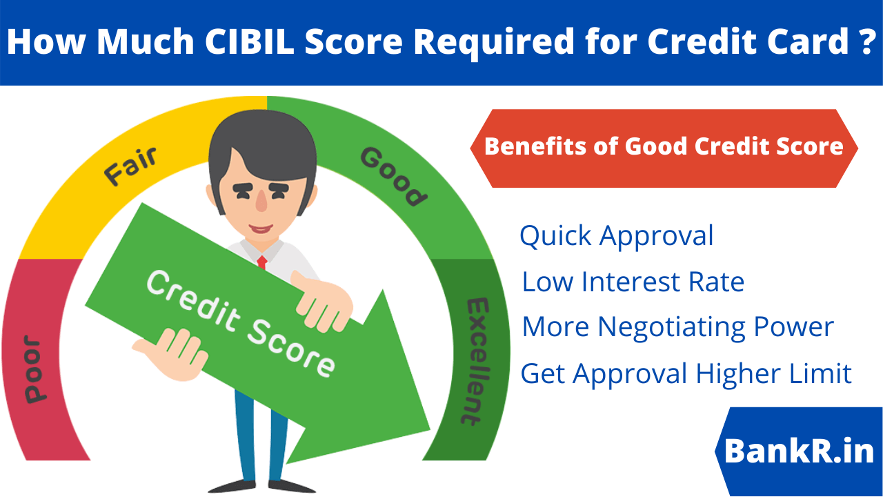 minimum cibil score required for credit card
