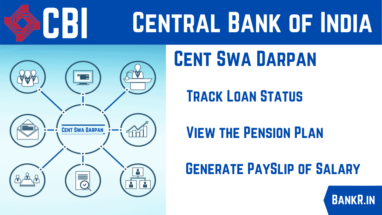 cent swa darpan central bank of india hrms portal