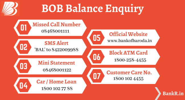 how to check bob account balance through missed call toll free number